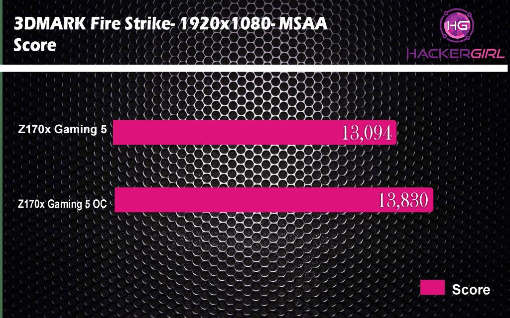 3dMark FireStrike